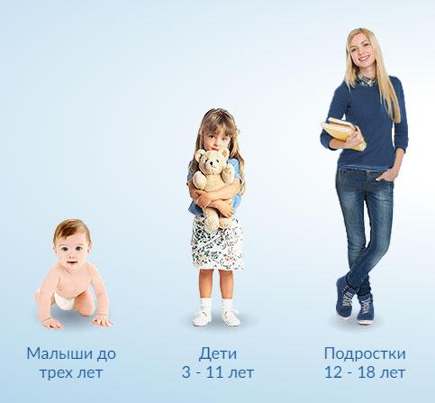 Компливит® Кальций Д3 для малышей лекарственный препарат